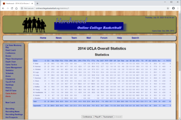 Showing statistics page of Hardwood Online College Basketball