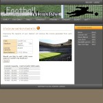 iFootball Manager