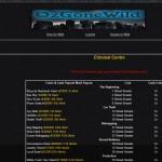 OzGoneWild