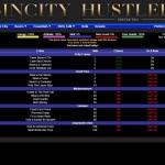Sin City Hustler