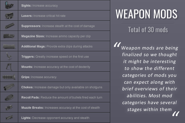 30 weapon modifications
